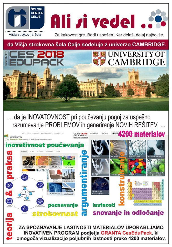 Sodelovanje VSŠ in univerze CAMBRIDGE pri uvajanju in uporabi CES EduPack v Sloveniji.