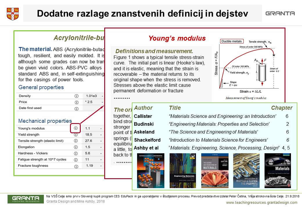 Diapozitiv22