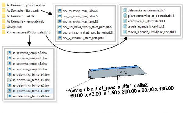 Pregled izdelanih podlog za AS Domžale